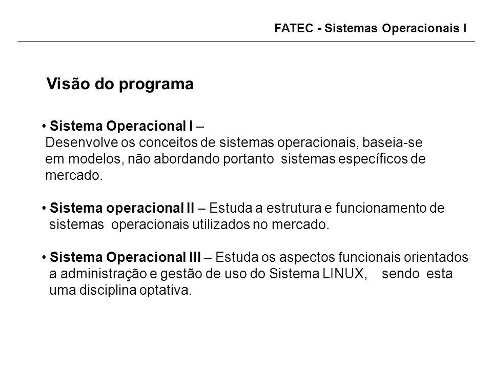 Visão do programa Sistema Operacional I –