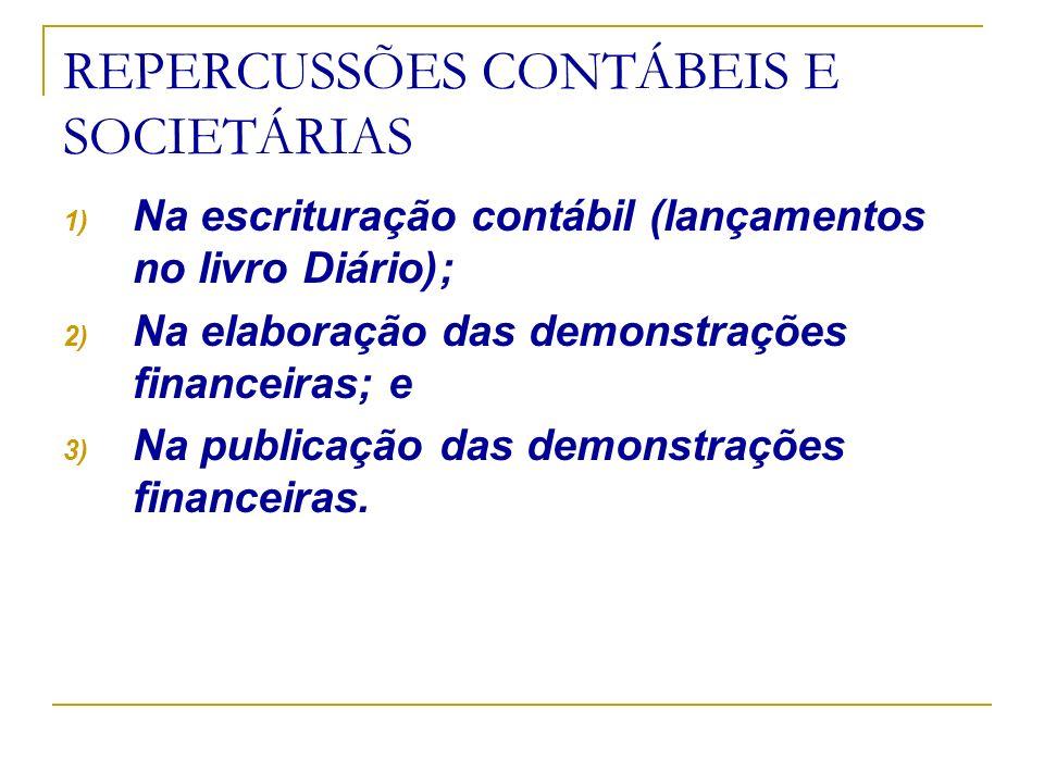 REPERCUSSÕES CONTÁBEIS E SOCIETÁRIAS