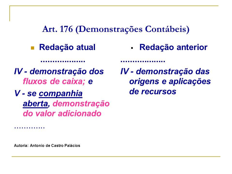 Art. 176 (Demonstrações Contábeis)