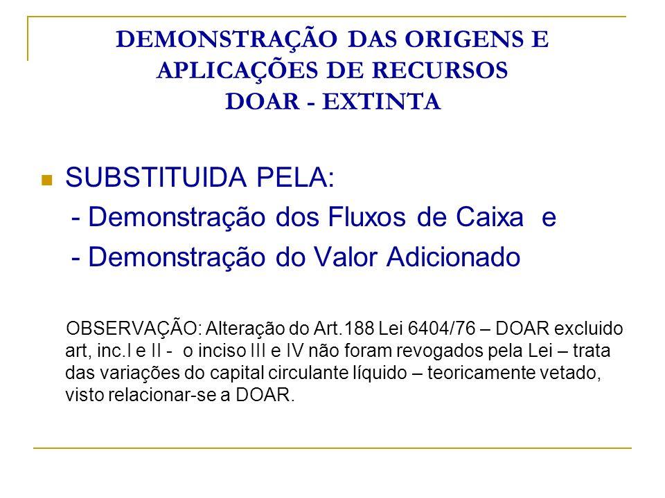 DEMONSTRAÇÃO DAS ORIGENS E APLICAÇÕES DE RECURSOS DOAR - EXTINTA