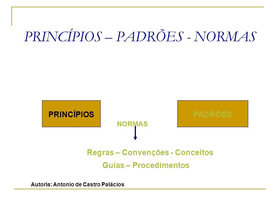 PRINCÍPIOS – PADRÕES - NORMAS