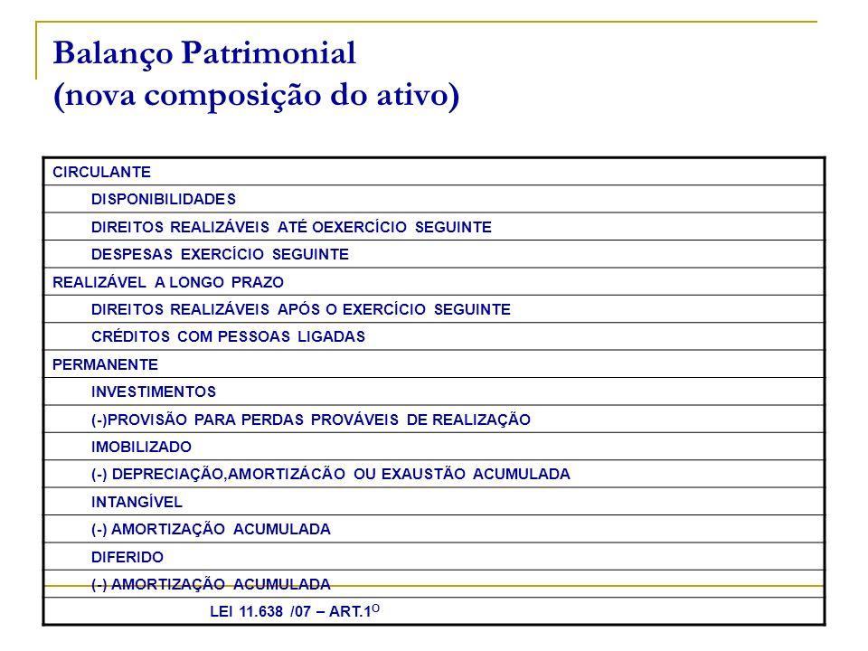 Balanço Patrimonial (nova composição do ativo)