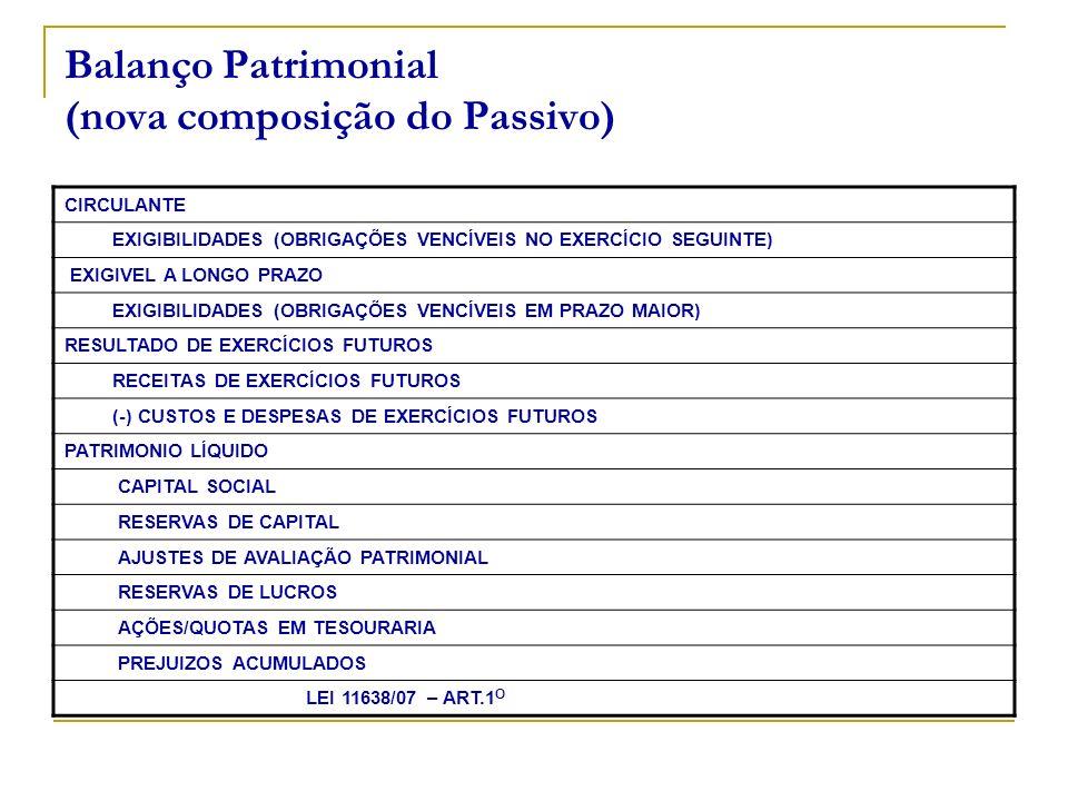 Balanço Patrimonial (nova composição do Passivo)