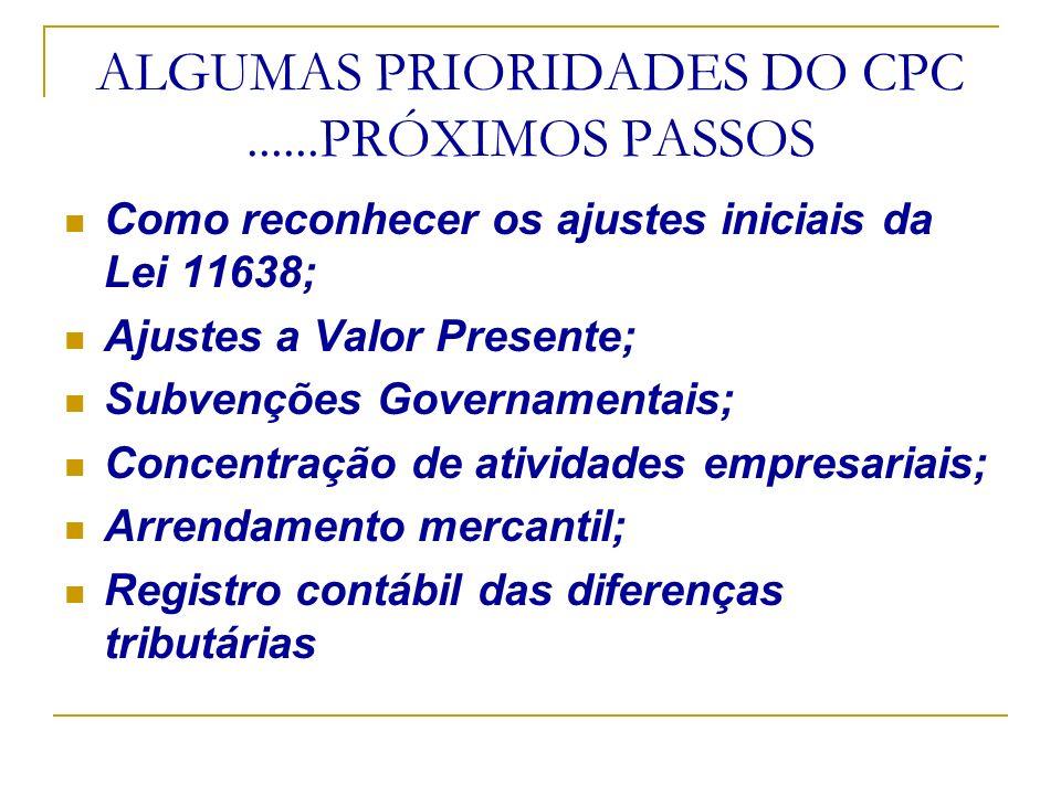ALGUMAS PRIORIDADES DO CPC ......PRÓXIMOS PASSOS