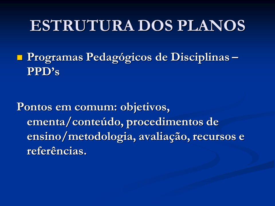 ESTRUTURA DOS PLANOS Programas Pedagógicos de Disciplinas – PPD's