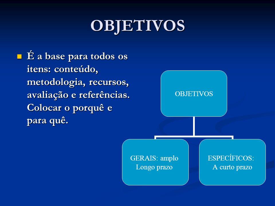 OBJETIVOS É a base para todos os itens: conteúdo, metodologia, recursos, avaliação e referências.