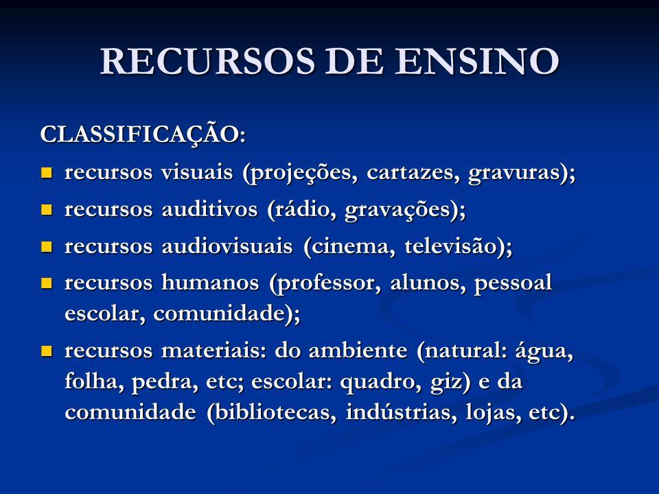 RECURSOS DE ENSINO CLASSIFICAÇÃO: