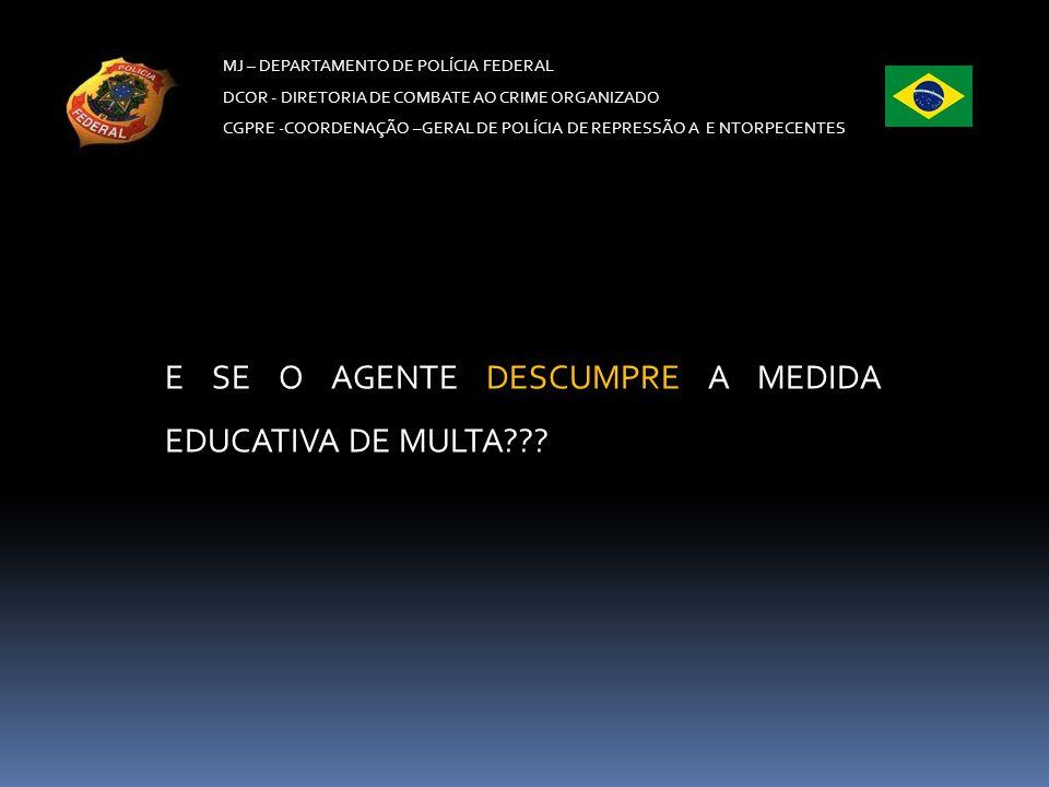 E SE O AGENTE DESCUMPRE A MEDIDA EDUCATIVA DE MULTA