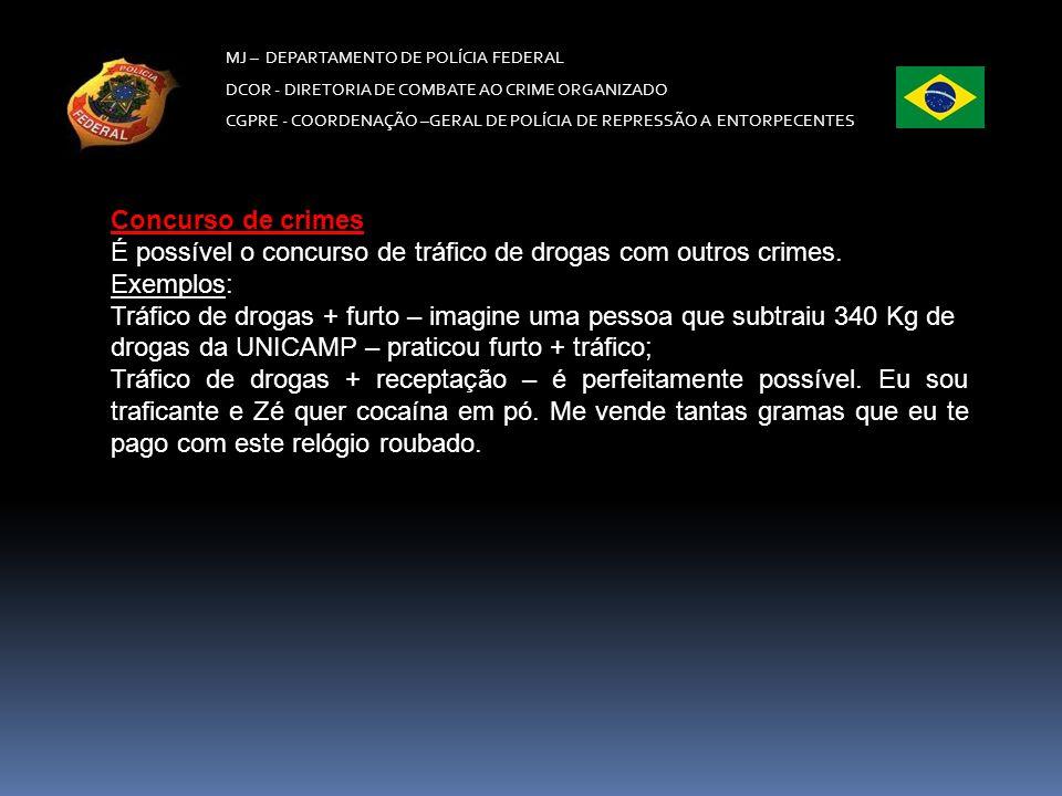 É possível o concurso de tráfico de drogas com outros crimes.