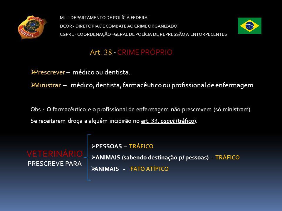 VETERINÁRIO Art. 38 - CRIME PRÓPRIO Prescrever – médico ou dentista.