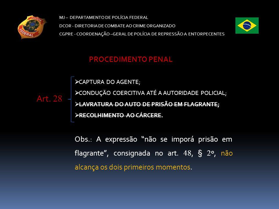 Art. 28 PROCEDIMENTO PENAL