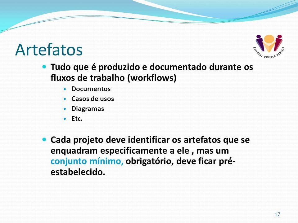 Artefatos Tudo que é produzido e documentado durante os fluxos de trabalho (workflows) Documentos.