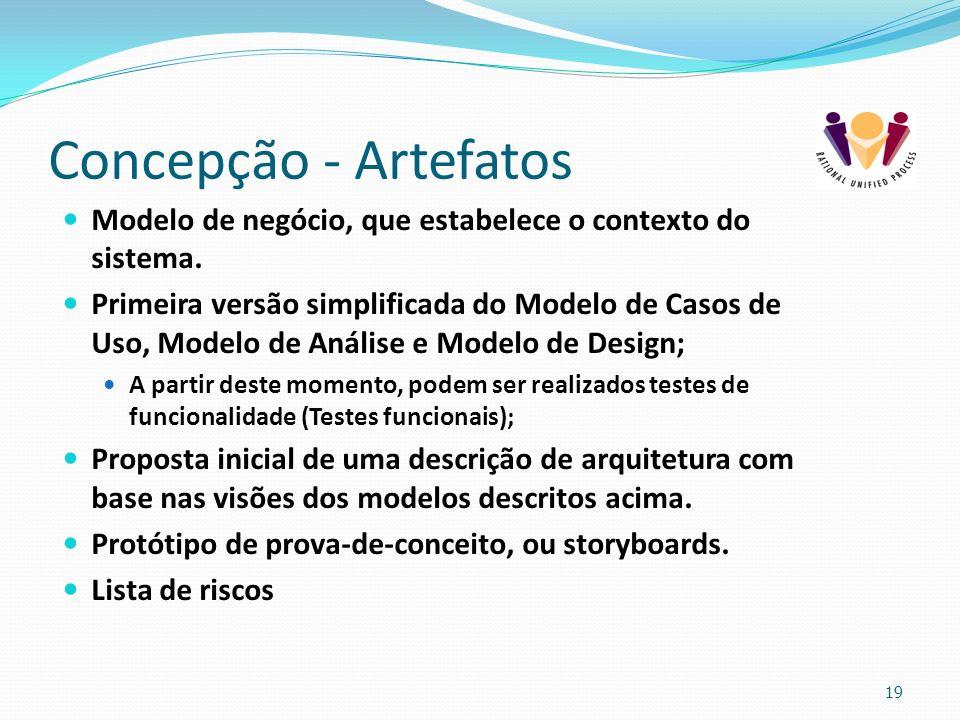 Concepção - Artefatos Modelo de negócio, que estabelece o contexto do sistema.