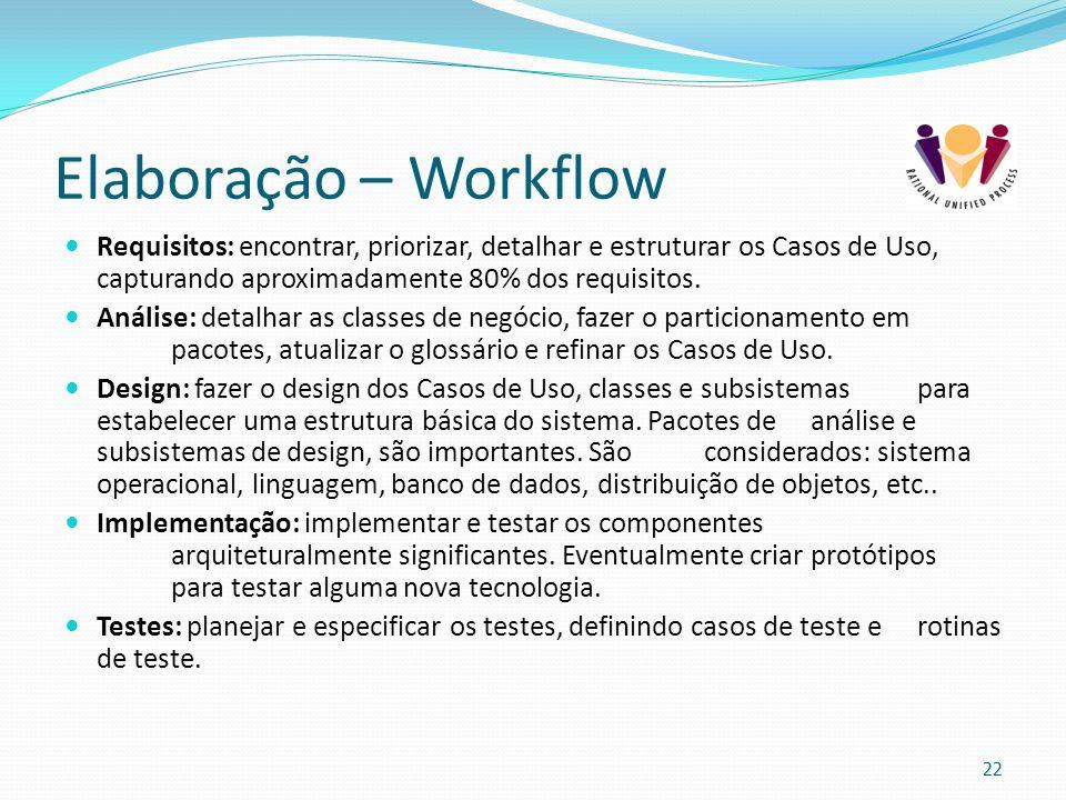 Elaboração – Workflow Requisitos: encontrar, priorizar, detalhar e estruturar os Casos de Uso, capturando aproximadamente 80% dos requisitos.