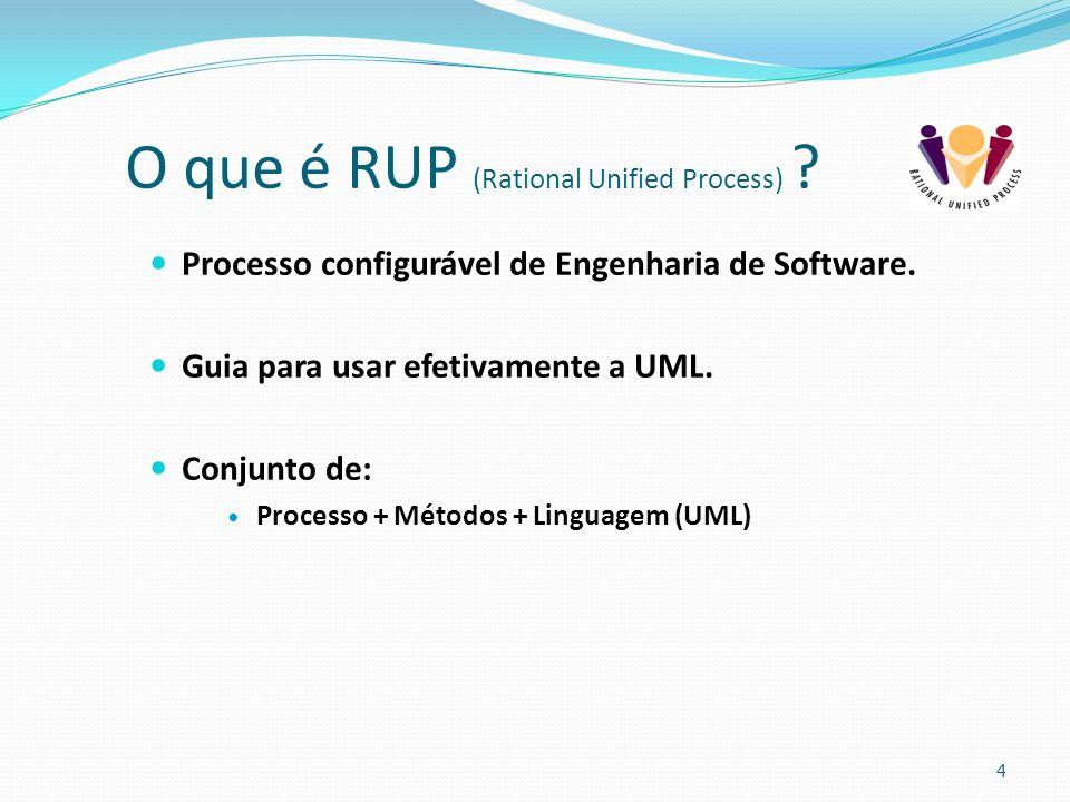 O que é RUP (Rational Unified Process)