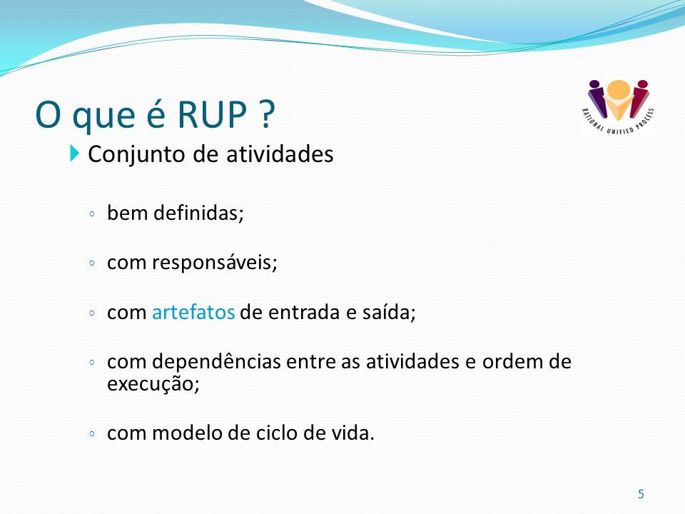 O que é RUP Conjunto de atividades bem definidas; com responsáveis;