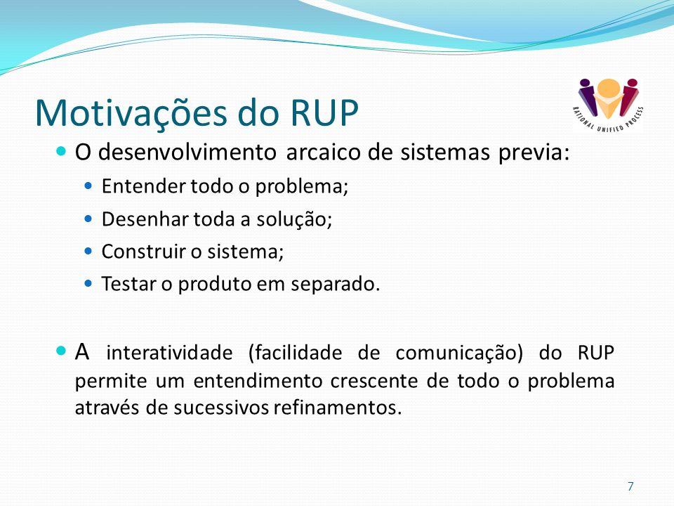 Motivações do RUP O desenvolvimento arcaico de sistemas previa: