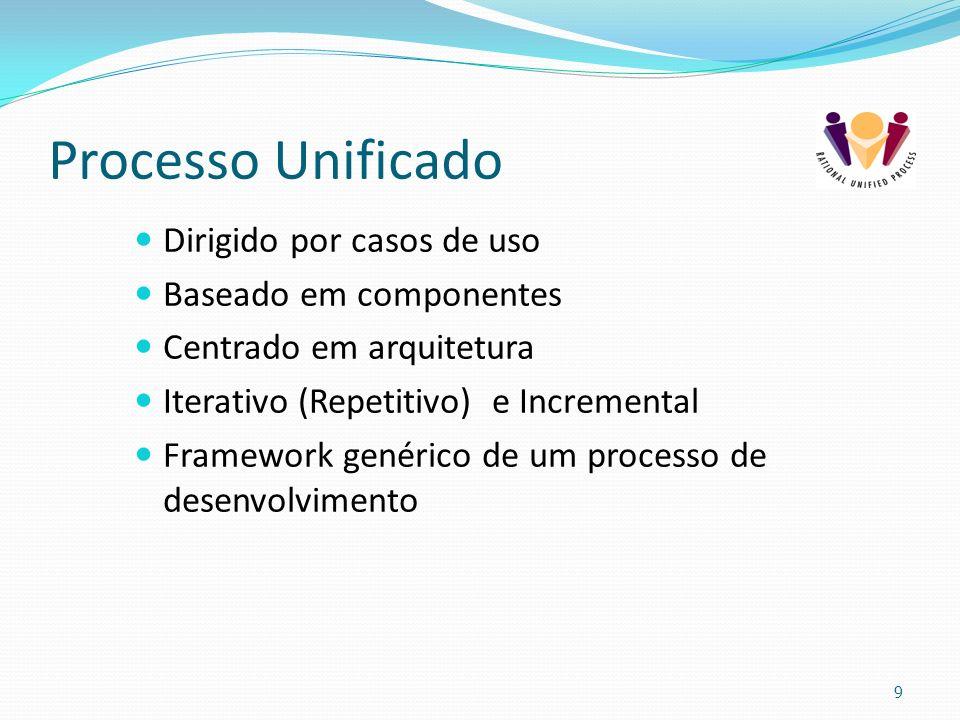 Processo Unificado Dirigido por casos de uso Baseado em componentes