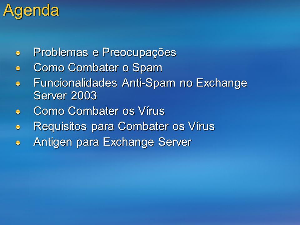 Agenda Problemas e Preocupações Como Combater o Spam