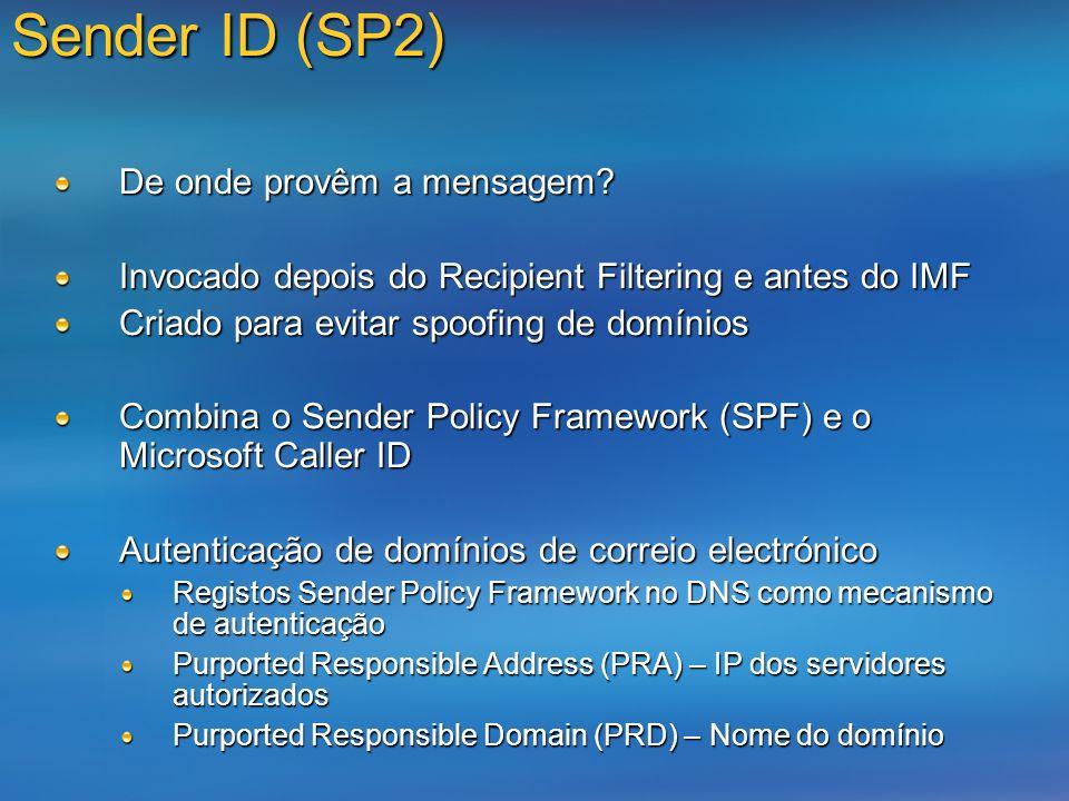 Sender ID (SP2) De onde provêm a mensagem