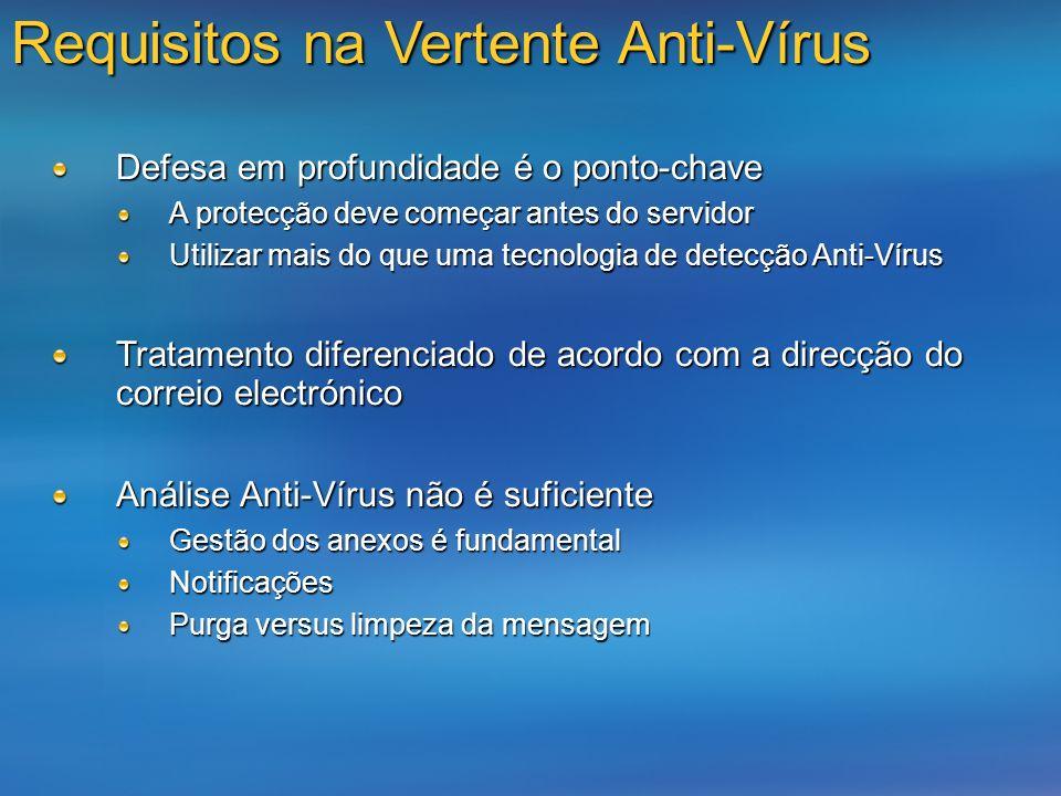 Requisitos na Vertente Anti-Vírus