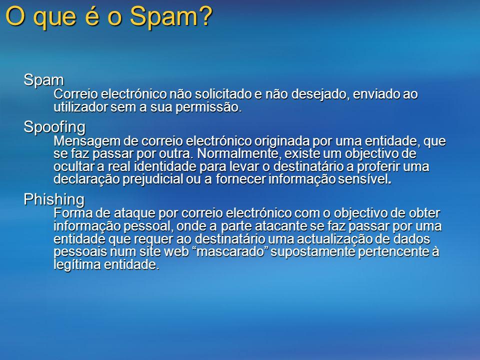 O que é o Spam 3/26/2017. Spam Correio electrónico não solicitado e não desejado, enviado ao utilizador sem a sua permissão.