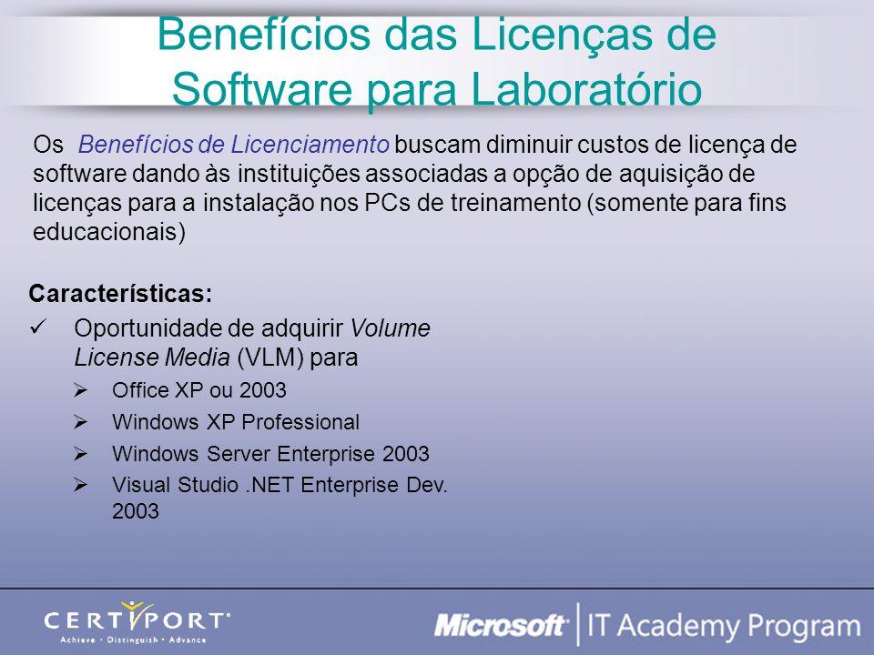 Benefícios das Licenças de Software para Laboratório