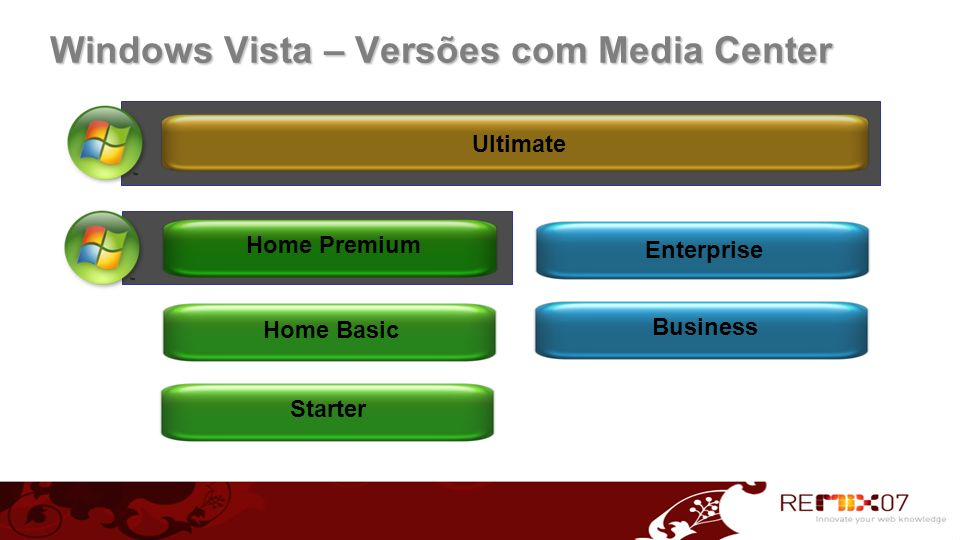 Windows Vista – Versões com Media Center
