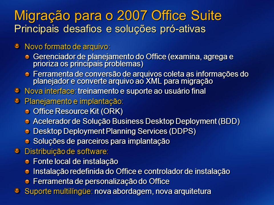 3/26/2017 7:56 AM Migração para o 2007 Office Suite Principais desafios e soluções pró-ativas. Novo formato de arquivo: