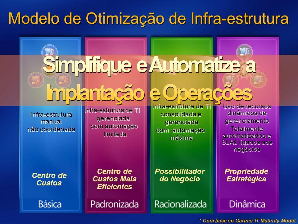Modelo de Otimização de Infra-estrutura