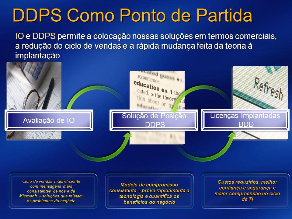 DDPS Como Ponto de Partida