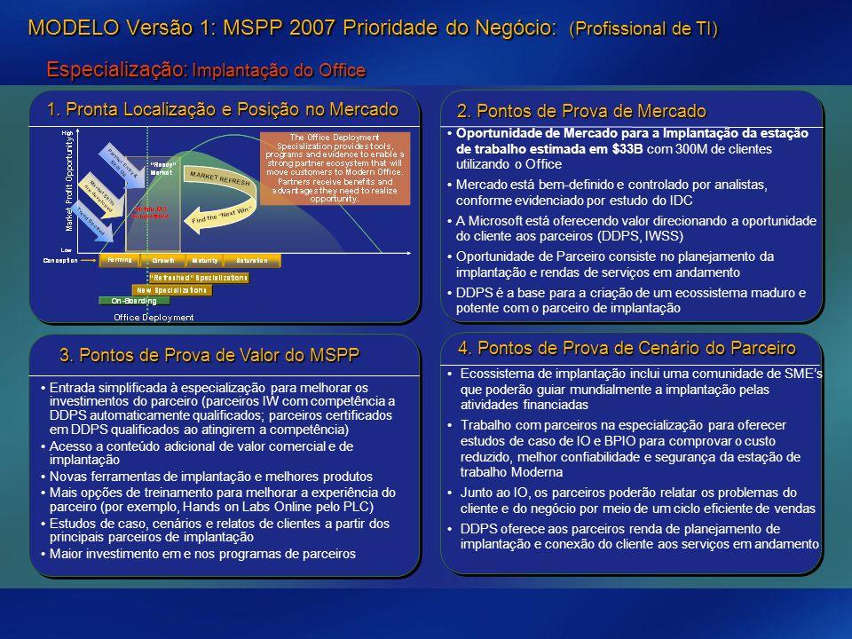 MODELO Versão 1: MSPP 2007 Prioridade do Negócio: (Profissional de TI)