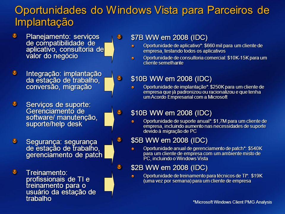 Oportunidades do Windows Vista para Parceiros de Implantação