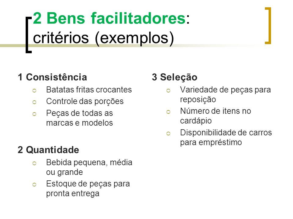 2 Bens facilitadores: critérios (exemplos)