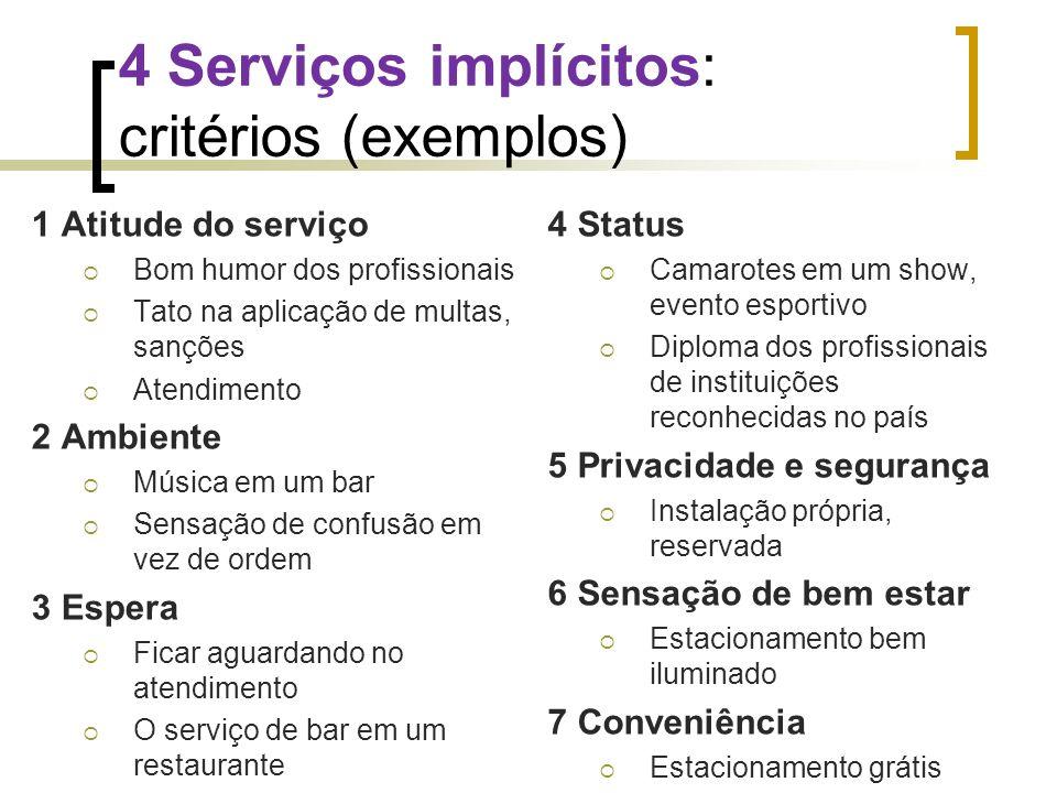 4 Serviços implícitos: critérios (exemplos)