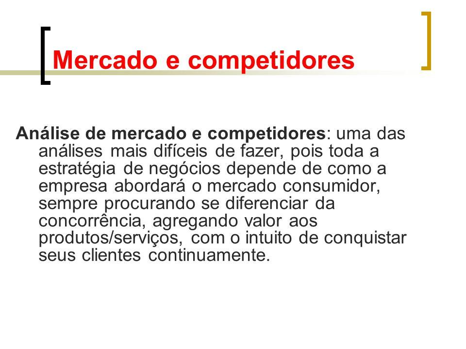 Mercado e competidores