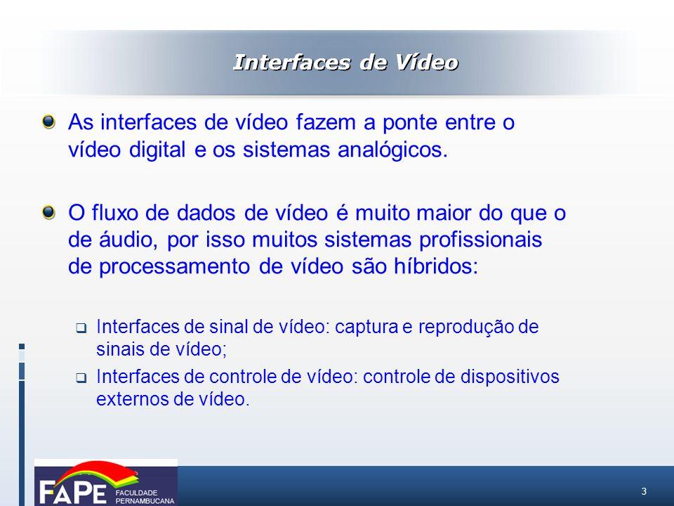 Interfaces de Vídeo As interfaces de vídeo fazem a ponte entre o vídeo digital e os sistemas analógicos.