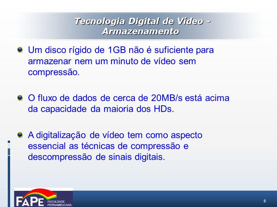 Tecnologia Digital de Vídeo - Armazenamento