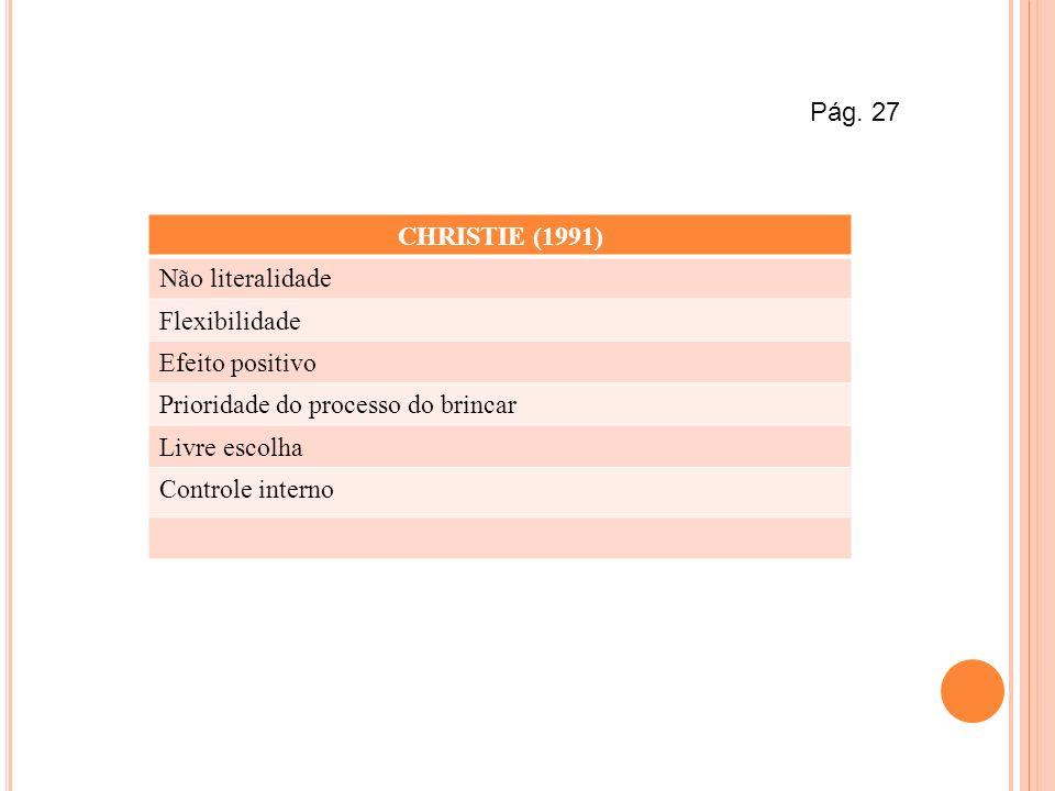 Pág. 27 CHRISTIE (1991) Não literalidade. Flexibilidade. Efeito positivo. Prioridade do processo do brincar.