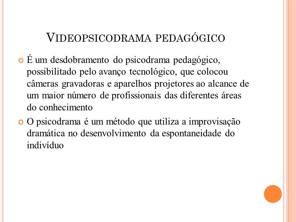Videopsicodrama pedagógico