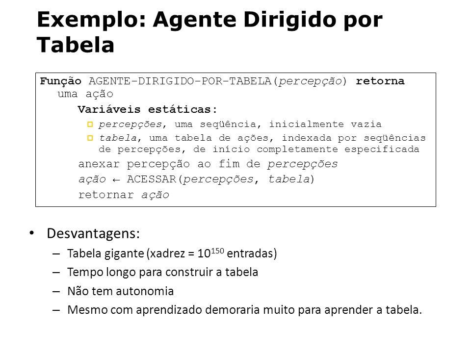 Exemplo: Agente Dirigido por Tabela