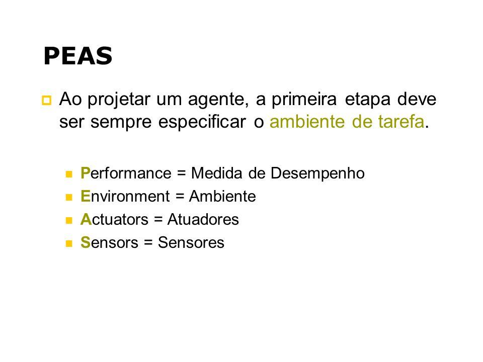 PEAS Ao projetar um agente, a primeira etapa deve ser sempre especificar o ambiente de tarefa. Performance = Medida de Desempenho.