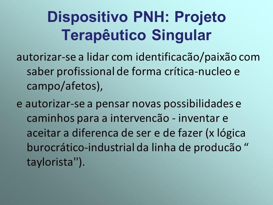 Dispositivo PNH: Projeto Terapêutico Singular