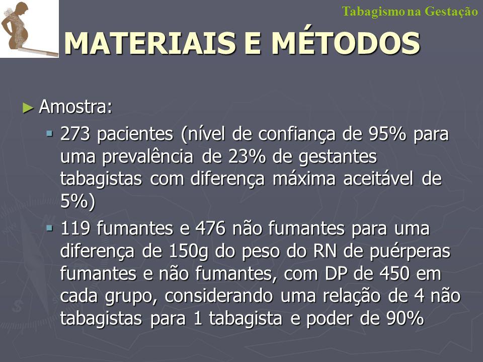 MATERIAIS E MÉTODOS Amostra: