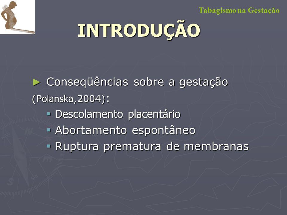 INTRODUÇÃO Conseqüências sobre a gestação Descolamento placentário