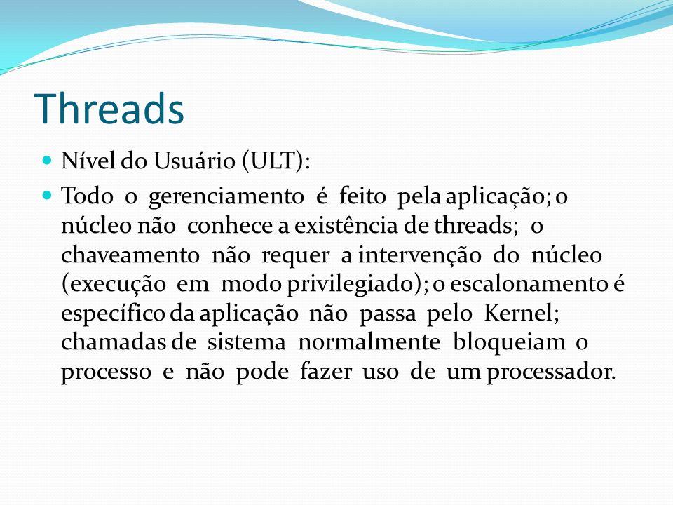 Threads Nível do Usuário (ULT):