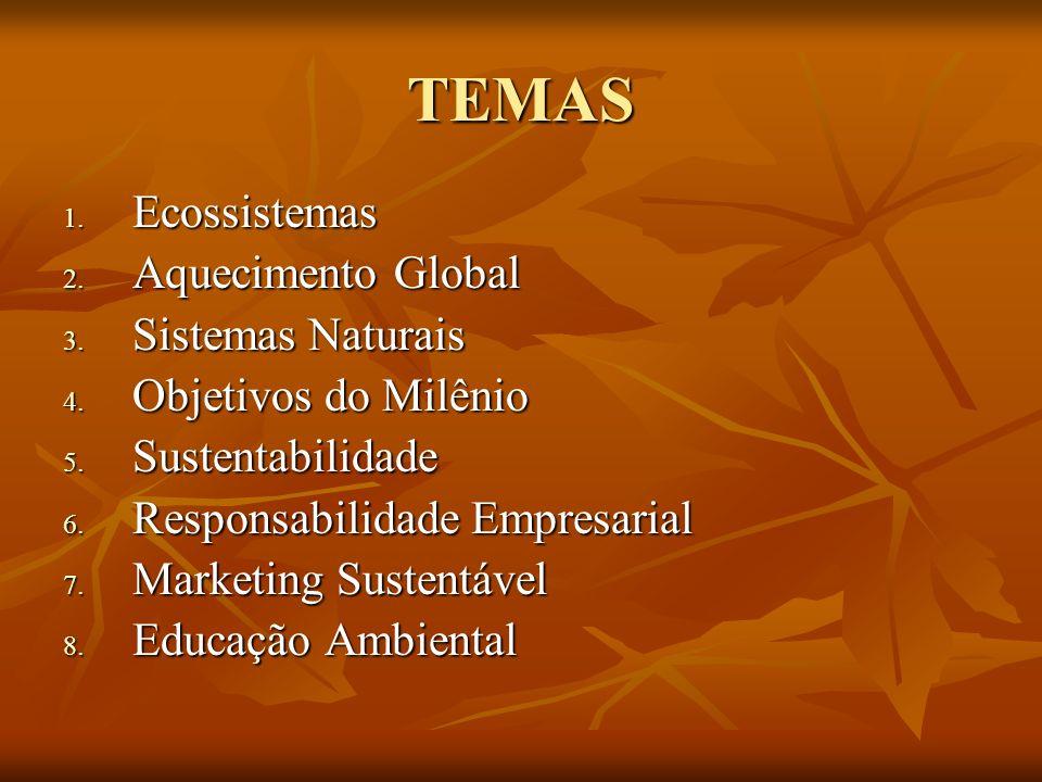 TEMAS Ecossistemas Aquecimento Global Sistemas Naturais