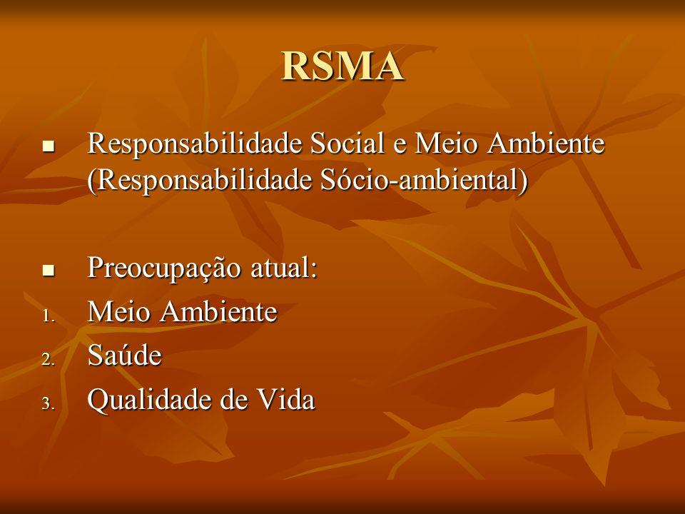 RSMA Responsabilidade Social e Meio Ambiente (Responsabilidade Sócio-ambiental) Preocupação atual: