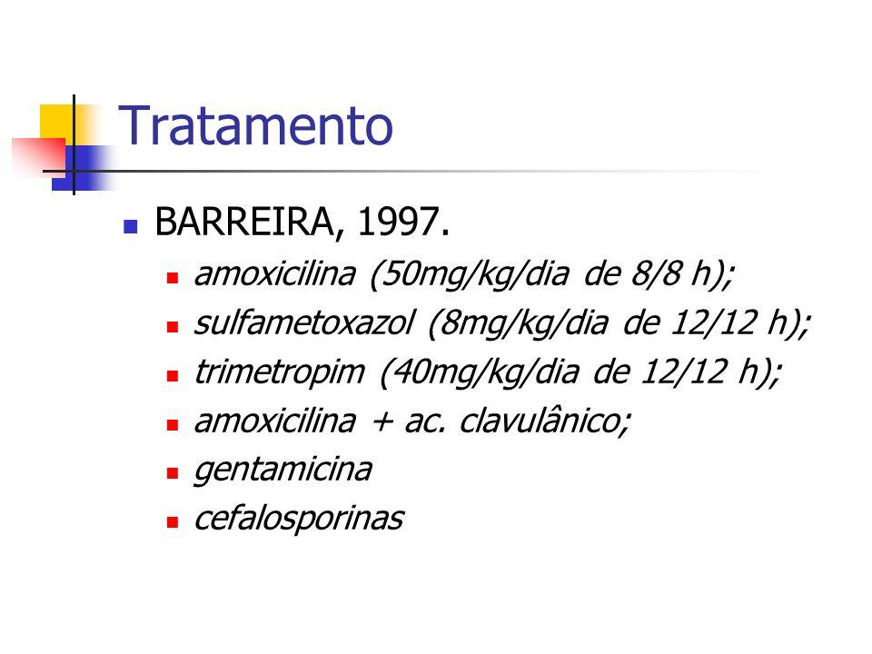 Tratamento BARREIRA, 1997. amoxicilina (50mg/kg/dia de 8/8 h);