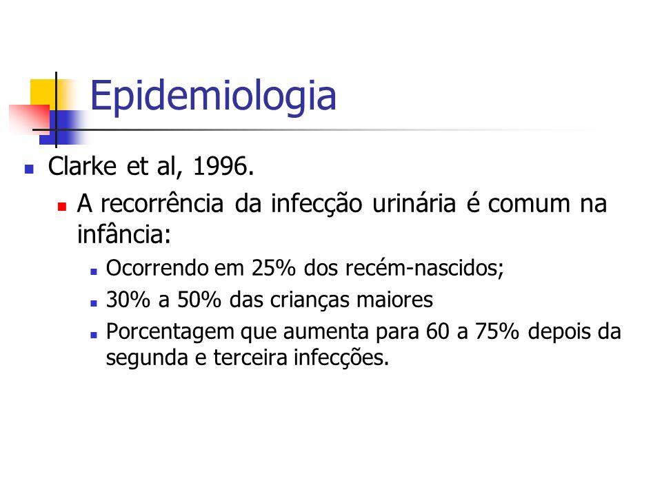 Epidemiologia Clarke et al, 1996.